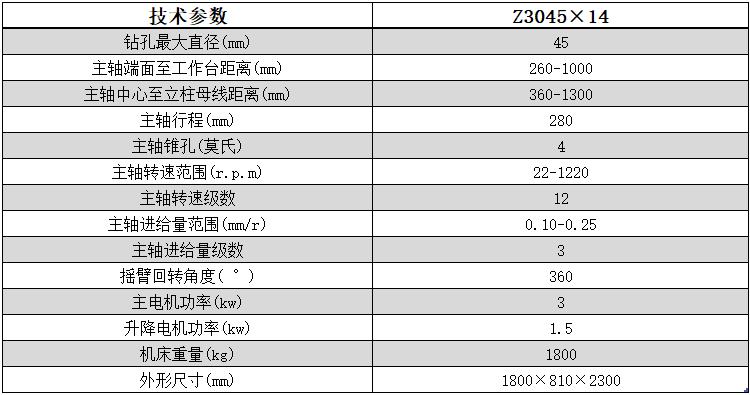 Z3045x14摇臂膀钻床技术参数